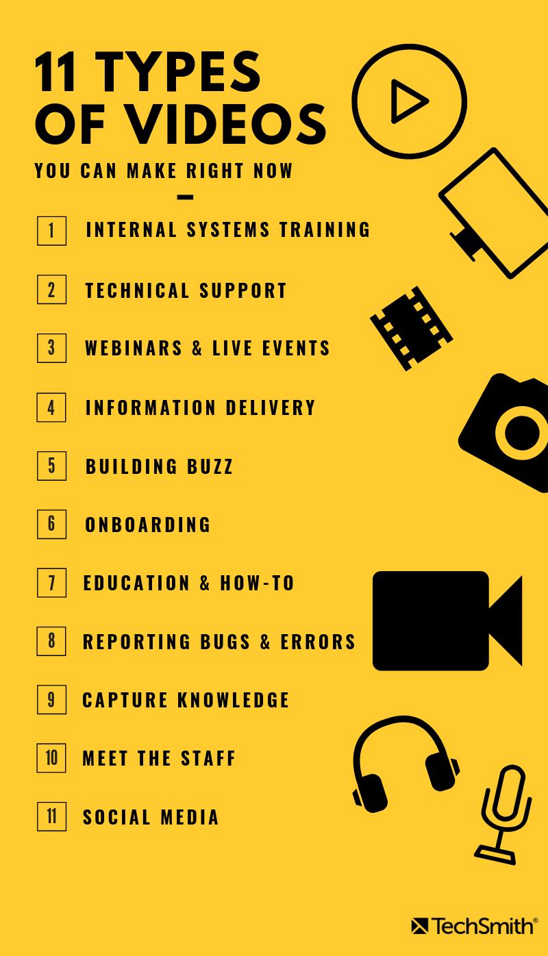 11 tipos de videos infográficos