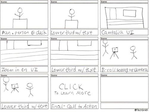 Muestra de un guión gráfico de video de blog