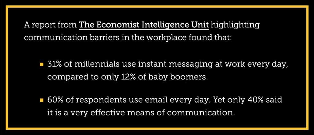 datos de la unidad de inteligencia economista
