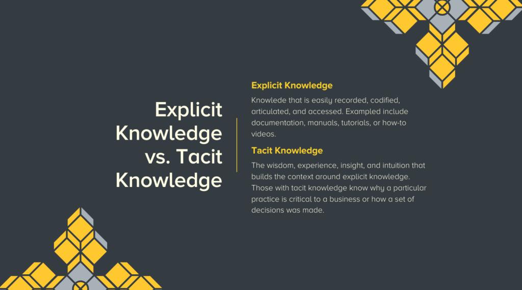 Conocimiento explícito versus conocimiento tácito