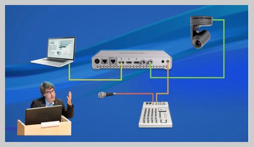 Un ejemplo de hardware de captura de conferencias