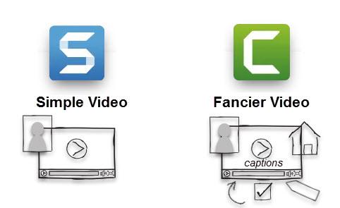 Logotipo de Snagit con un dibujo lineal de un video simple con cámara de alternancia.  Logotipo de Camtasia con video más sofisticado y cámara web PIP, animaciones, cuestionarios, subtítulos y más