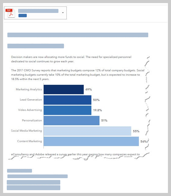 ejemplo de correo electrónico de comunicación visual